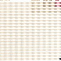The truth about a viral graphic on rape statistics