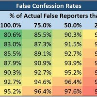 How To Lie And Mislead With Rape Statistics: Part 1